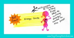 Forgiveness + Business {10 Steps to Increasing Your Energy For Biz}